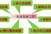 建筑工程施工图(建筑、结构)识图要点解析(超全版)