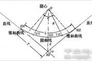 做测量必须知道的--坐标计算公式,你还记得多少?